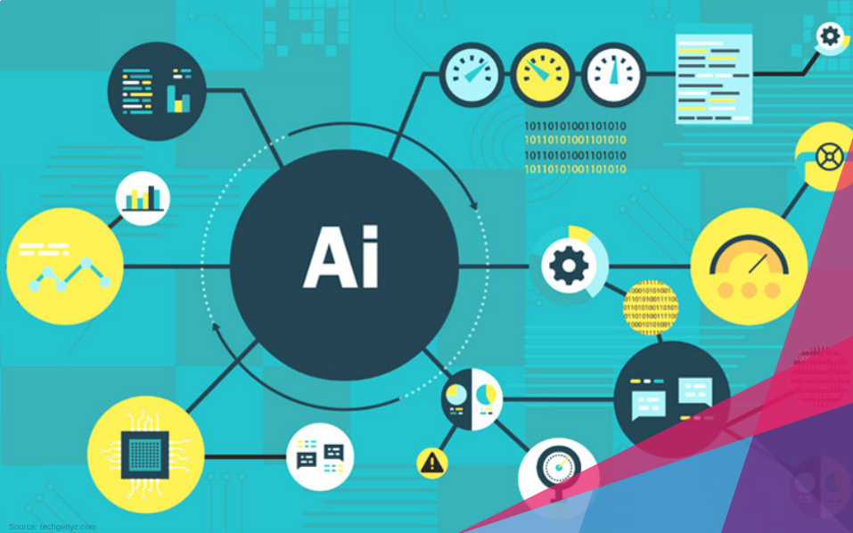 Study Reveals AI to Influence New Business Growth by 2023