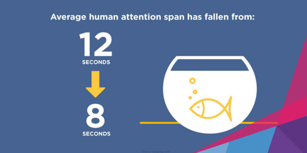 Tips and Tricks to Overcome Eight Second Attention Span Plague